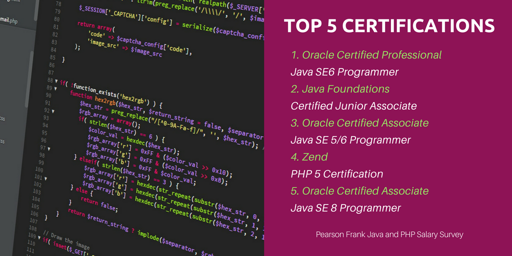 PHP certifications – do you need one?